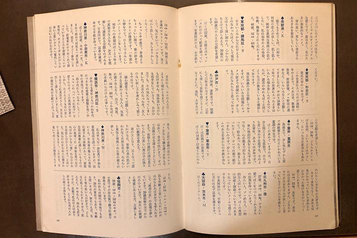 """La rubrica """"L'angolo del matrimonio"""" nella rivista Barazoku"""